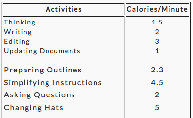 screenshot of the weight loss table